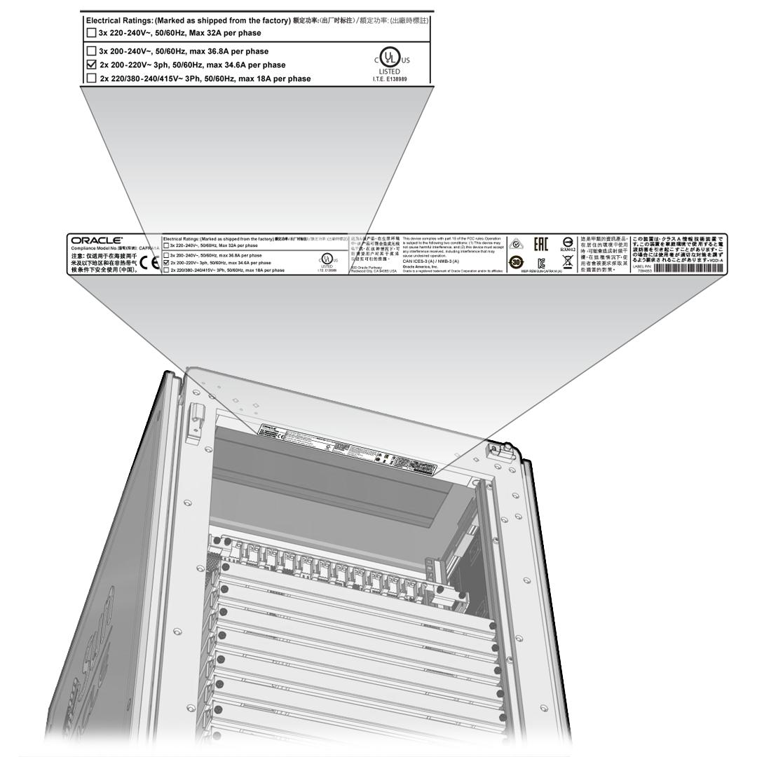 residential wiring guide ontario pdf