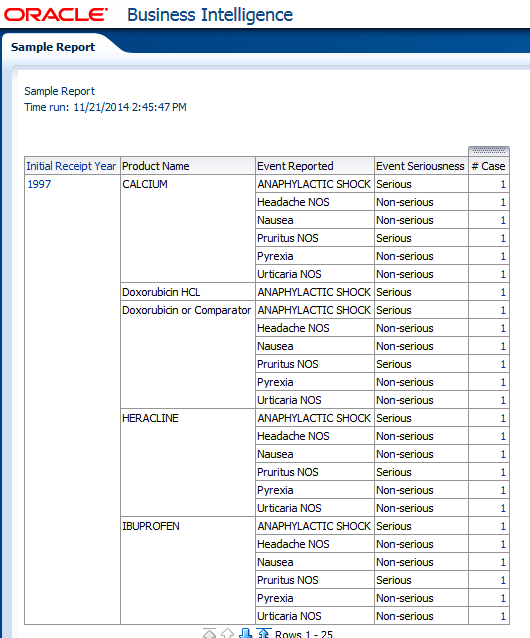 Generating OBIEE Answers and Working on Aggregate Analysis