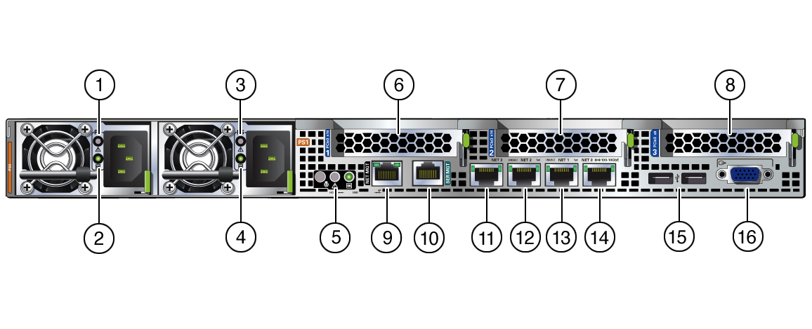 Server Back Panel View - Oracle® Server X6-2 Service Manual