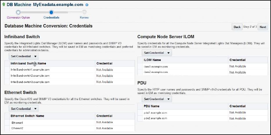 exadata database machine administration