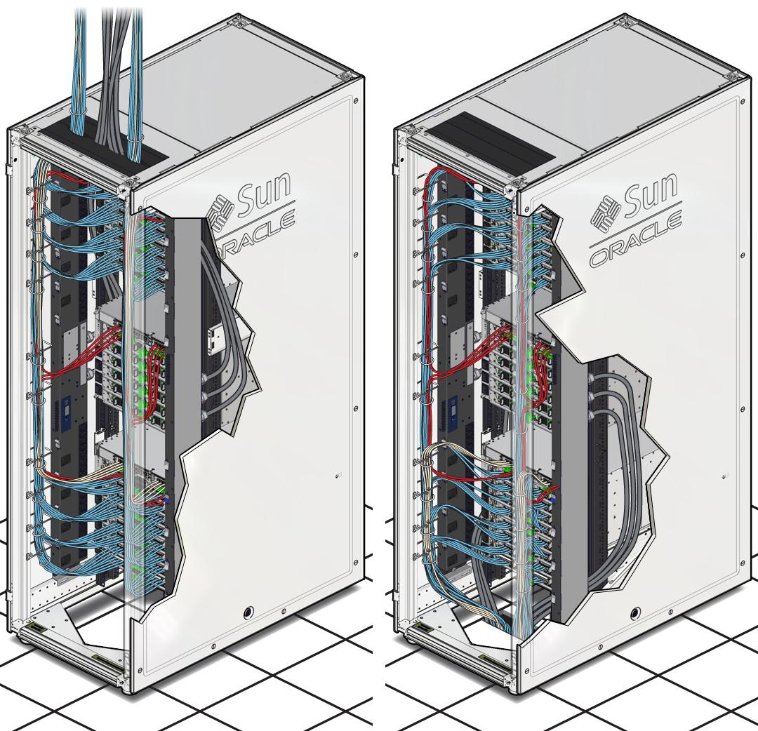 Opciones de enrutamiento de cables posteriores - Guía de ...