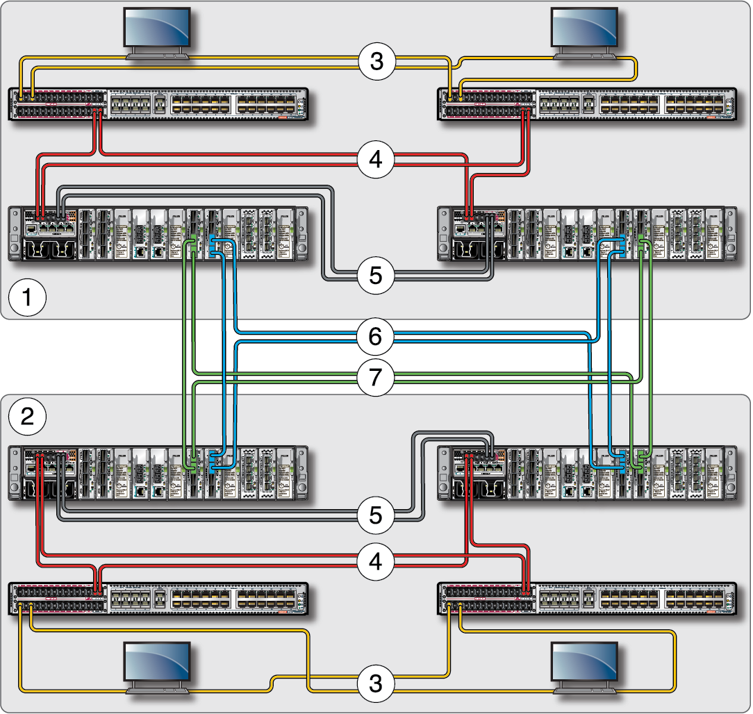 Switch-Mode Supported Topology - Oracle Fabric Interconnect