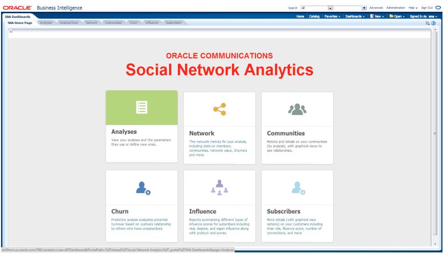 Social Network Analytics Reports