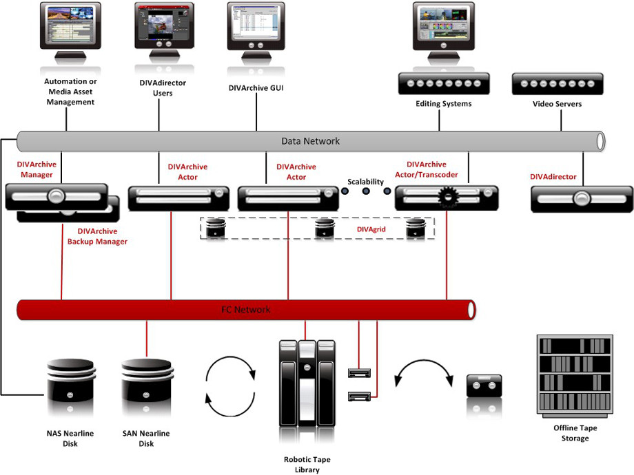 Hardware And Software Requirements - Hardware and software requirements