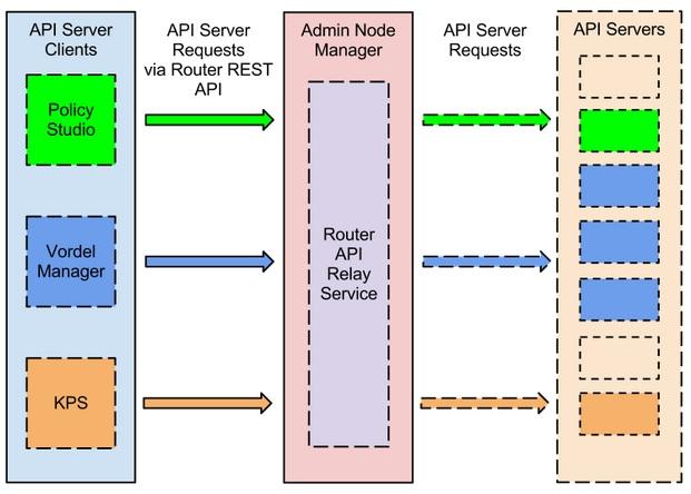 mt4 server api documentation