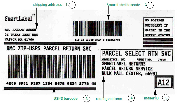 smartlabel returns parcel return service Chapter 96: Using SmartLabel Returns Processing