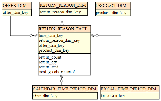 return by reference in c pdf