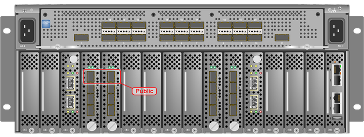 3 1 Network Connection And Ip Address Requirements
