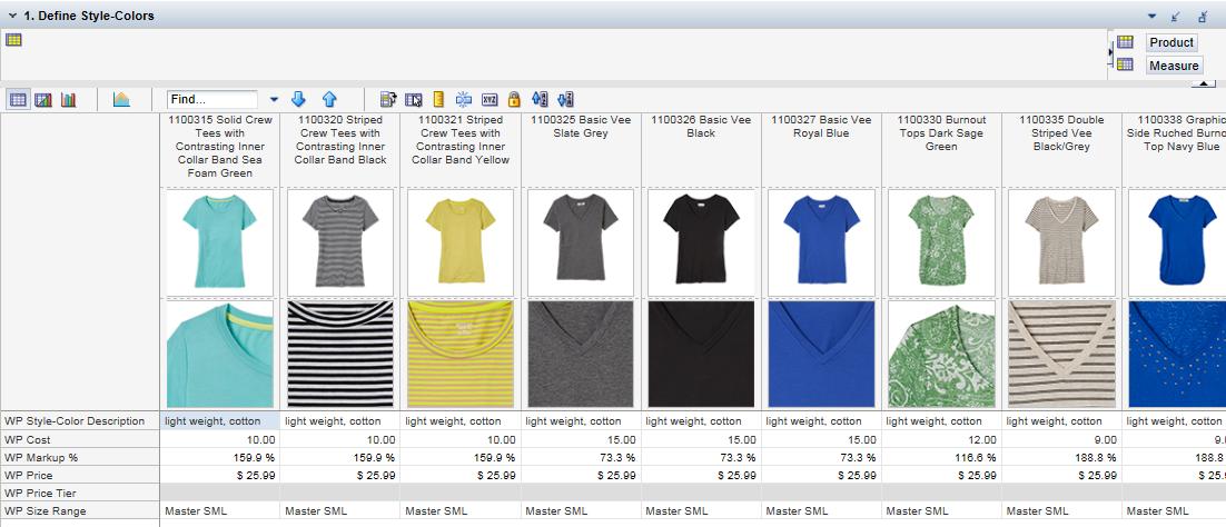 Assortment Planning in Retail