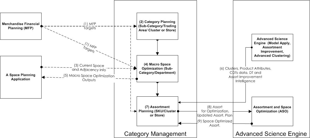 categories of e-business pdf
