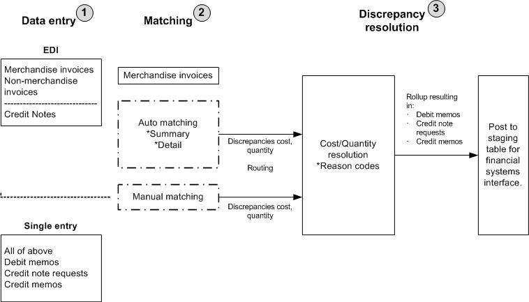Intro matchmaking price