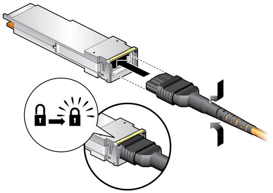 Assemble the Optical Fiber InfiniBand Cables - Sun Datacenter