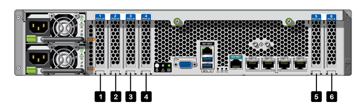 ZS5-2 PCIe Card Configuration - Oracle® ZFS Storage Appliance
