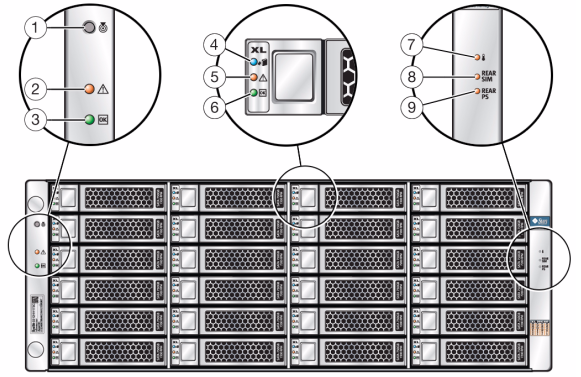 sun zfs storage how to bring initial configuration