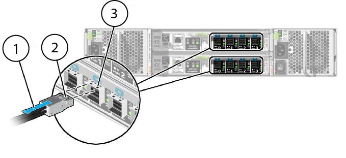 cabling disk shelves together