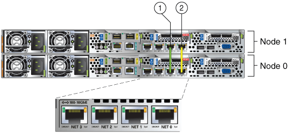 Readying Oracle Database Appliance for Deployt