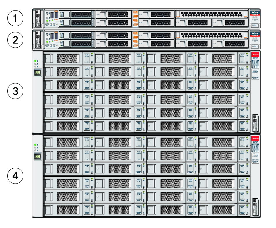 Overview of Oracle Database Appliance