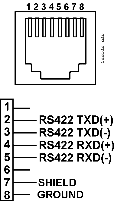 Rs422 Cat 5 Wiring Diagram