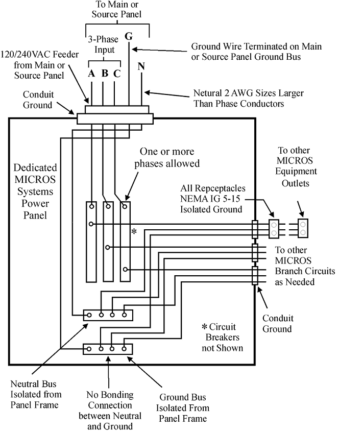 preferredac power system png rh docs oracle com ac power wiring diagram ac power wiring color codes