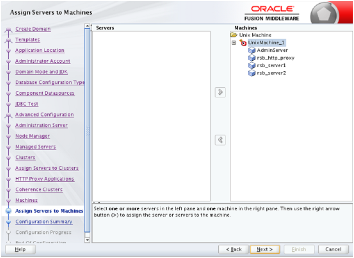 grant read write access in oracle