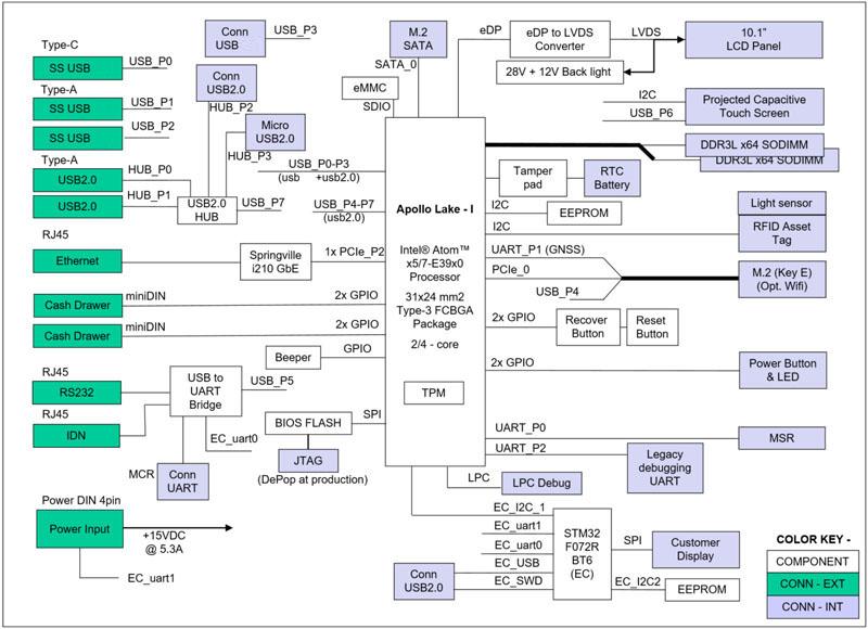 Compact workstation 310 system block diagram ccuart Images