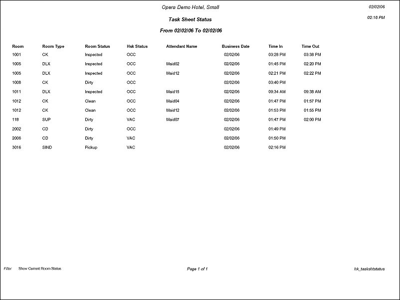 task sheet status
