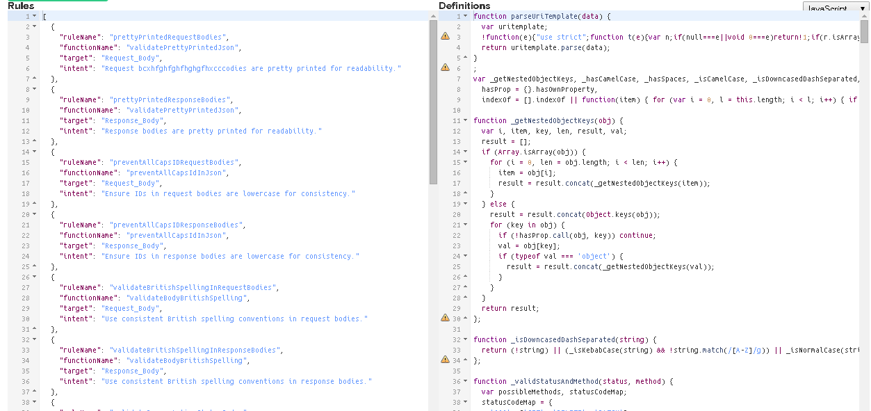 Api style guide apiary help functions definition malvernweather Choice Image