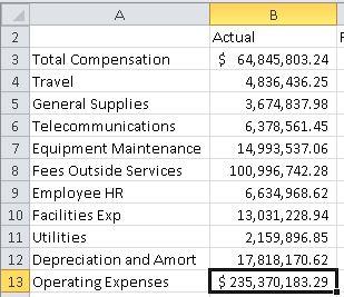 Enterprise Performance Reporting-Daten kopieren und in Doclets einfügen