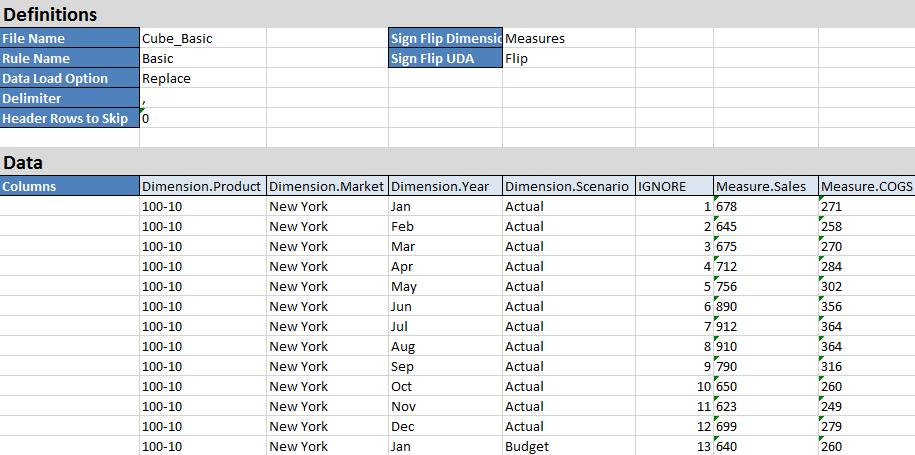 Understanding Data Worksheets – Cube Worksheet