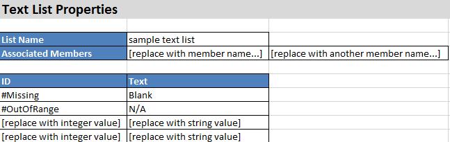 Understanding the CubeTextlists Worksheet – Cube Worksheet