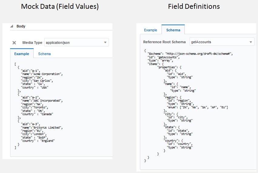 Creating APIs Fast with the Express API Designer