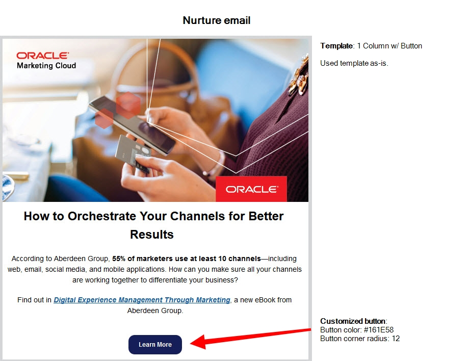 Examples Of Emails