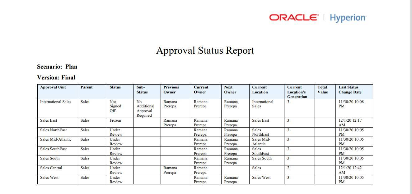creating approval status reports