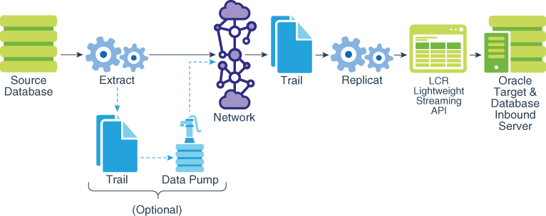 Description of integratedapply.png follows