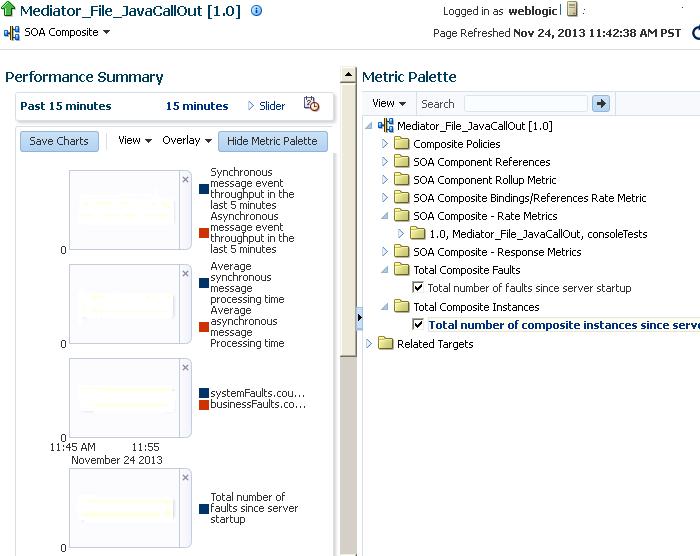 Monitoring SOA Composite Applications