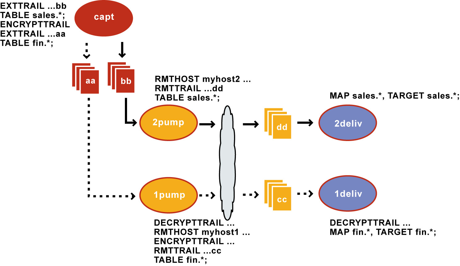data-encryption-method-the-technews