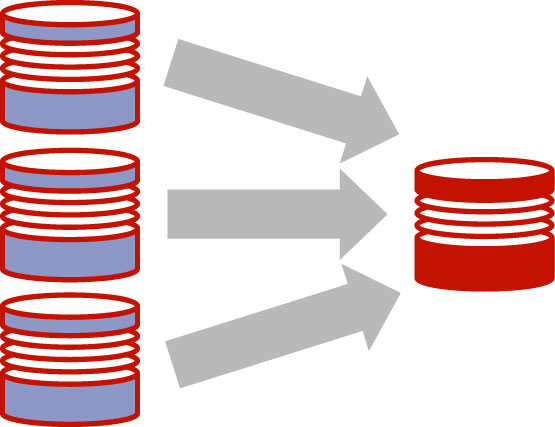 7 Configuring Oracle Goldengate For Real Time Data Warehousing
