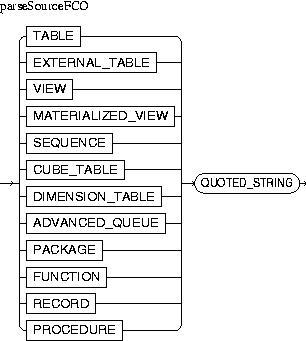 java style javascript parse date