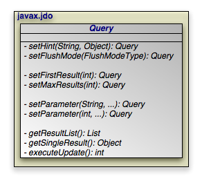 Chapter 10  JPA Query