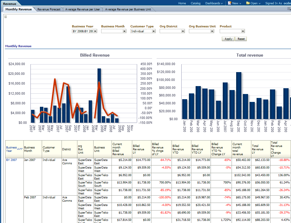 Doc585600 Treasurer Report Template Treasurer Report Template – Monthly Report Sample