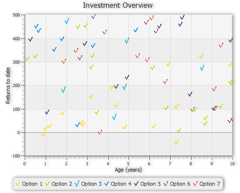 Using JavaFX Charts: Styling Charts with CSS | JavaFX 2