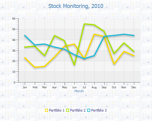 Using JavaFX Charts: Styling Charts with CSS | JavaFX 2 Tutorials