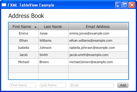 Mastering FXML Creating an Address Book with FXML – Address Book Example