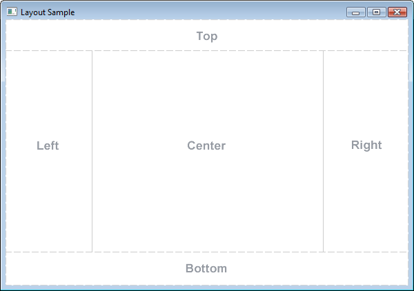 Working With Layouts in JavaFX: Using Built-in Layout Panes