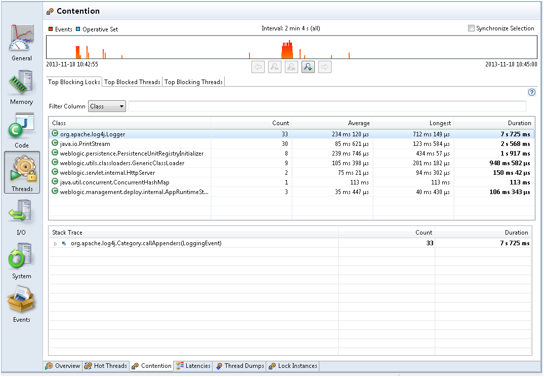Troubleshoot Performance Issues Using JFR