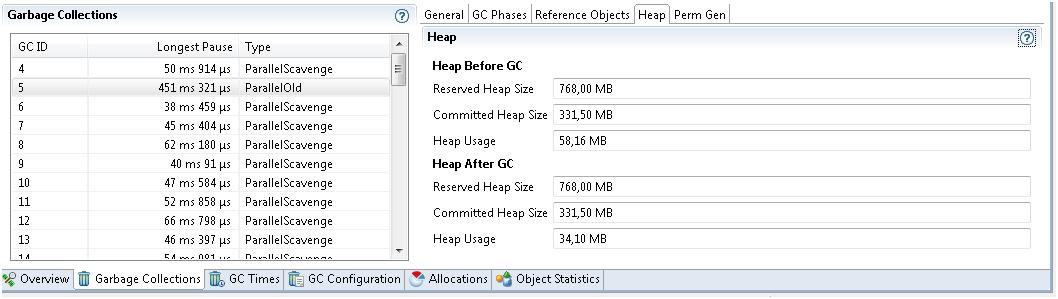 Debug a Memory Leak Using Java Flight Recorder