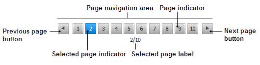 Description of Figure 27-2 follows