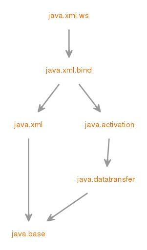 mensioprer - Javax activation datahandler api document