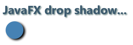 The visual effect of DropShadow on  cirle and text