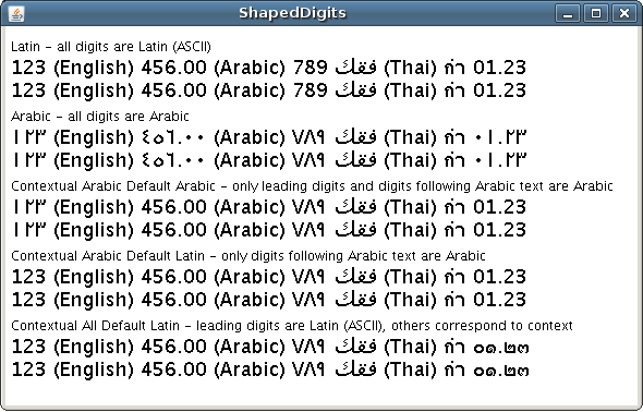 Converting Latin Digits to Other Unicode Digits (The Java